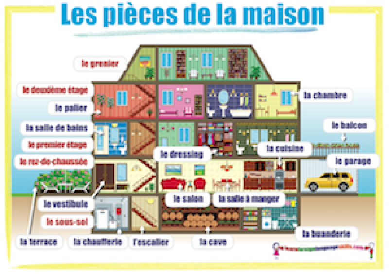 Learn foreign language skills french rooms les pi ces de for A la maison lotion