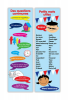 French questions and phrases bookmark
