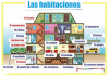 Spanish rooms Las habitaciones