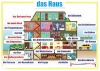 German rooms  wall chart / das Haus