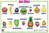 German fruits wall chart / das Obst