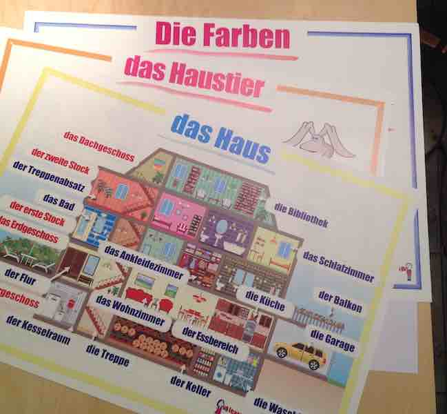 German Posters, Pictures & Wallcharts