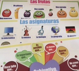 Spanish Posters, Pictures & Wallcharts