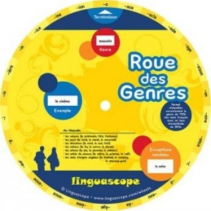 French gender wheel - Roue des genres