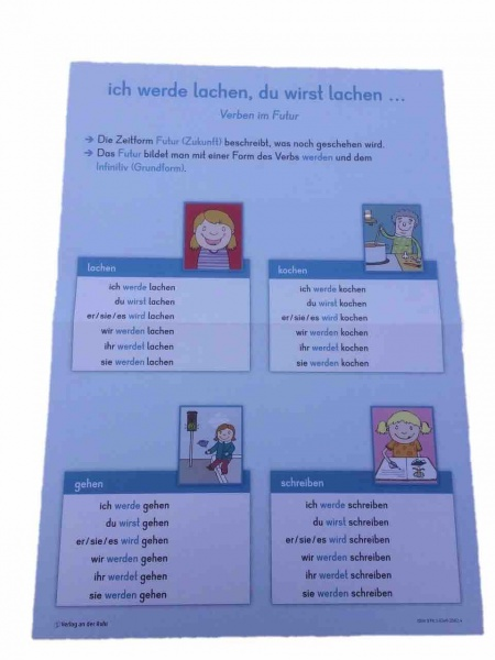 Learn Foreign Language Skills Verben Im Futur