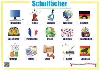 Learn Foreign Language Skills German School Subjects Wall