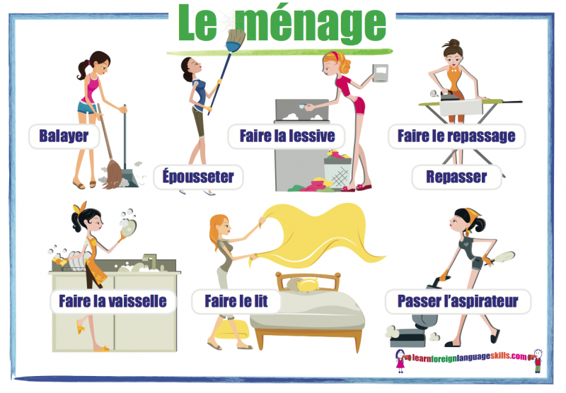 learn foreign language skills french housework le m nage. Black Bedroom Furniture Sets. Home Design Ideas