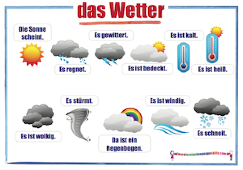 Learn Foreign Language Skills German Weather Wall Chart