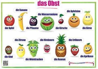 Image result for german fruit