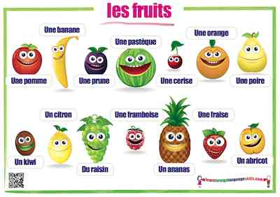 Learn Foreign Language Skills French Fruits / Les fruits