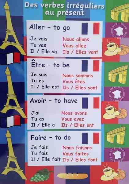 Learn Foreign Language Skills Des Verbes Irreguliers Au Present