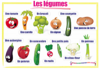 French Vegetables Les légumes