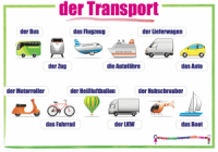 German transport wall chart / der Transport