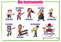 German music instruments wall chart  / Die instrumente