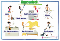 German housework wall chart / Hausarbeit
