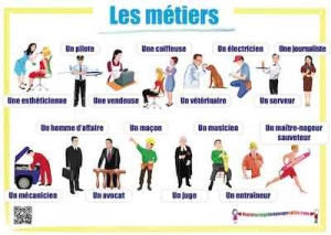 French Jobs - Les métiers