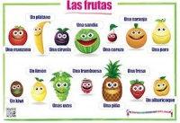 Spanish fruits Las frutas