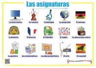 Spanish subjects Las asignaturas