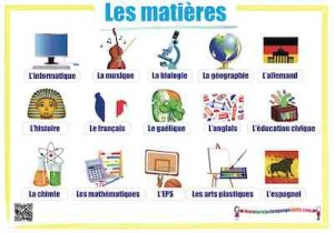 French Subjects Les matières