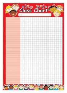 Wall Chart Red